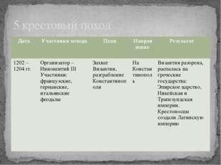 5 крестовый поход Дата Участники похода Цели Направление Результат 1202 – 120