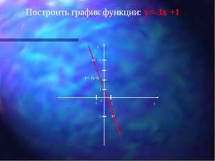 Построить график функции: у=-3х +1 у=-3х+1