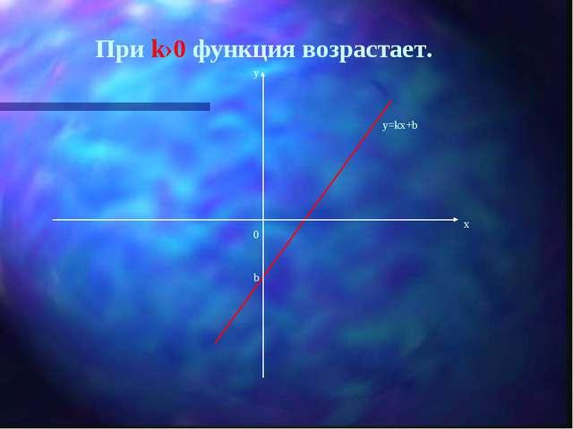 При k›0 функция возрастает. у=kx+b