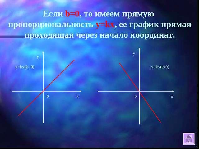 Если b=0, то имеем прямую пропорциональность у=kx, ее график прямая проходяща...