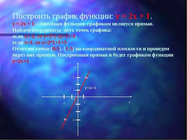 Построить график функции: у = 2х + 1. у = 2х + 1 – линейная функция, графиком...