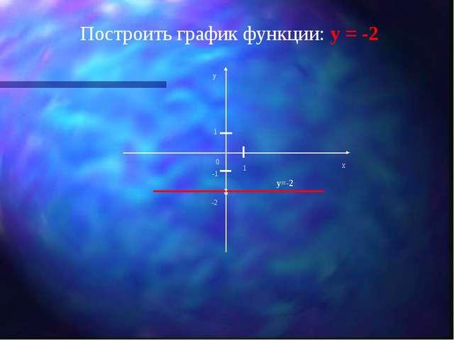Построить график функции: у = -2 у=-2