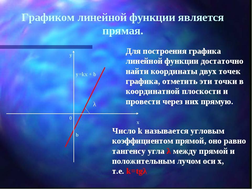 Графиком линейной функции является прямая. у=kx + b Для построения графика ли...