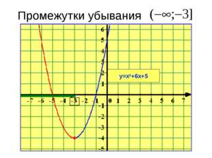 Промежутки убывания у=х2+6х+5