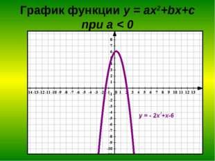 График функции у = ax2+bx+c при а < 0