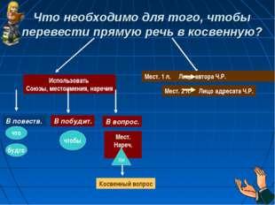 Что необходимо для того, чтобы перевести прямую речь в косвенную? Использоват