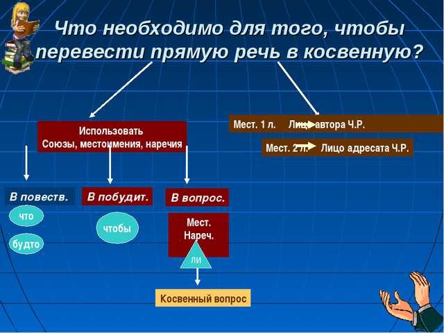 Что необходимо для того, чтобы перевести прямую речь в косвенную? Использоват...