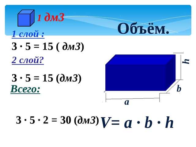 3 · 5 = 15 (дм3) 1 слой : 3 · 5 = 15 ( дм3) 2 слой? Всего: 3 · 5 · 2 = 30 (д...