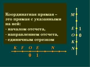 Координатная прямая – это прямая с указанными на ней: началом отсчета, направ