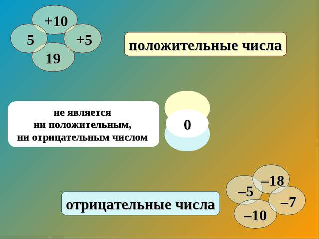конспект урока 1 класс математика знакомство с цифрой