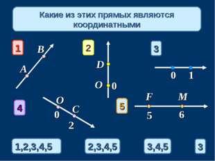 1,2,3,4,5 3 2,3,4,5 3,4,5 1 А В 3 1 0 O 4 0 C 2 2 D O 0 5 5 6 F M Какие из эт