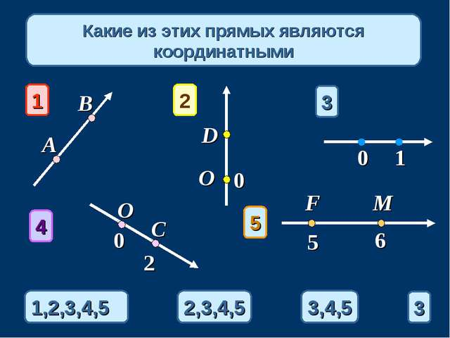 1,2,3,4,5 3 2,3,4,5 3,4,5 1 А В 3 1 0 O 4 0 C 2 2 D O 0 5 5 6 F M Какие из эт...