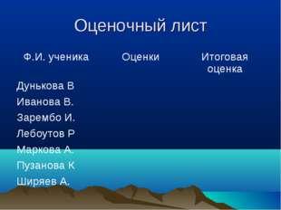 Оценочный лист Ф.И. ученикаОценкиИтоговая оценка Дунькова В Иванова В.