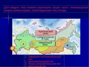 Арктический пояс Субарктический пояс Умеренный пояс Для каждого типа климата