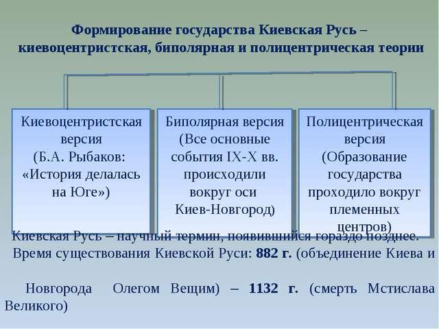 Формирование государства Киевская Русь – киевоцентристская, биполярная и пол...