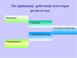 По принципу действия плоттеры делятся на: Перьевые Струйные Электростатически