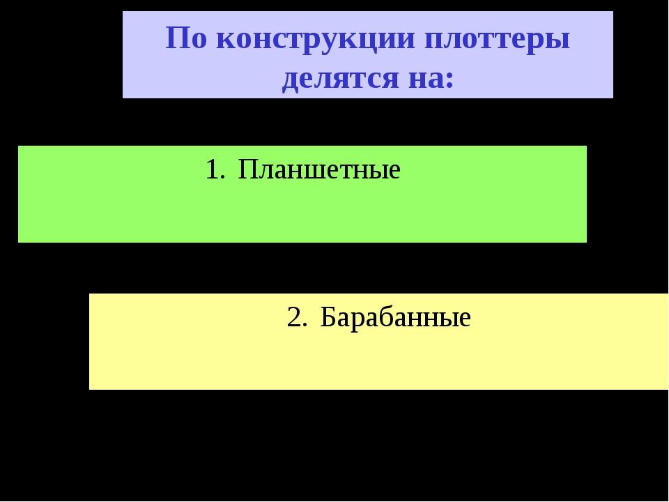 Планшетные Барабанные По конструкции плоттеры делятся на: