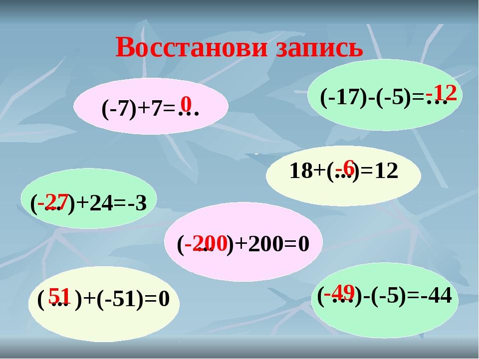 Чтобы перемножить два отрицательных числа, надо перемножить их модули. (-3,2...