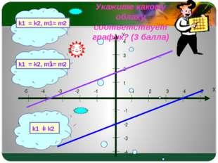 Самостоятельная работа 1 вариант 1)Назовите коэффициенты линейной функции у=0