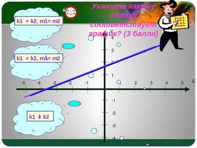 Проверь товарища 1 вариант О,7 У=4х У=4х 2 вариант 0,3 У=5х У=5х LOGO
