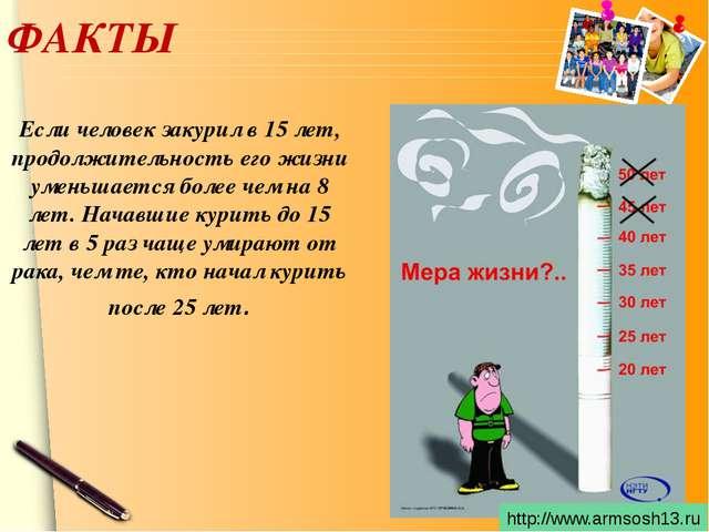 ФАКТЫ Если человек закурил в 15 лет, продолжительность его жизни уменьшается...