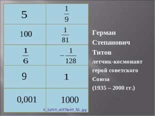 0GSTitov.jpg Герман Степанович Титов летчик-космонавт герой советского Союза