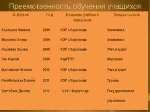 Электронные публикации в социальной сети работников образования nsportal.ru С