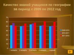 Результаты итоговой аттестации учащихся за 5 лет (предмет по выбору - геогра