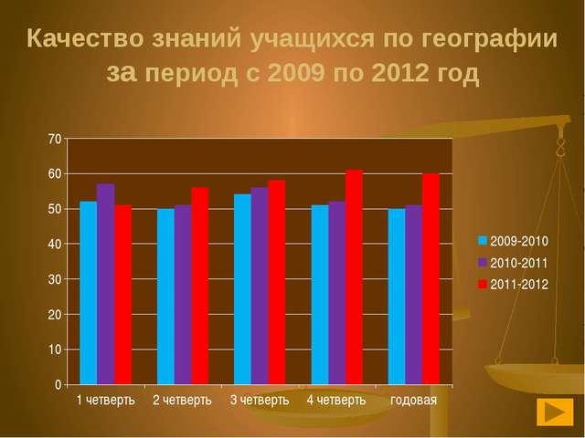 Результаты итоговой аттестации учащихся за 5 лет (предмет по выбору - геогра...