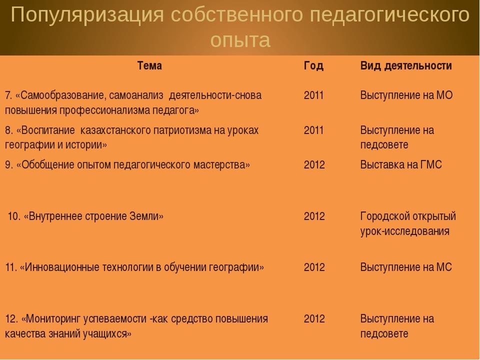 Участие в городском конкурсе «Учитель года» I место