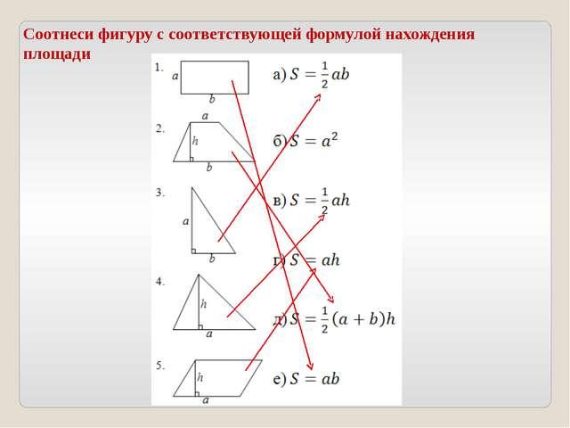 Соотнеси фигуру с соответствующей формулой нахождения площади