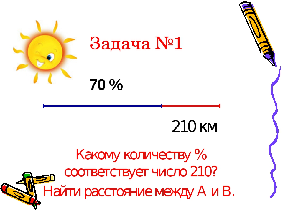 Задача №2 Всего 310 м ² Найти площадь незасеянного участка. ? км 70 %