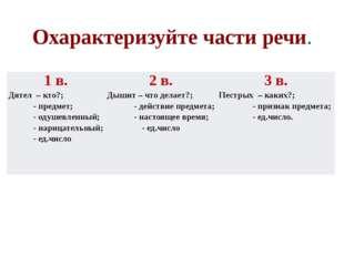 Охарактеризуйте части речи. 1 в. Дятел – кто?; - предмет; - одушевленный; - н