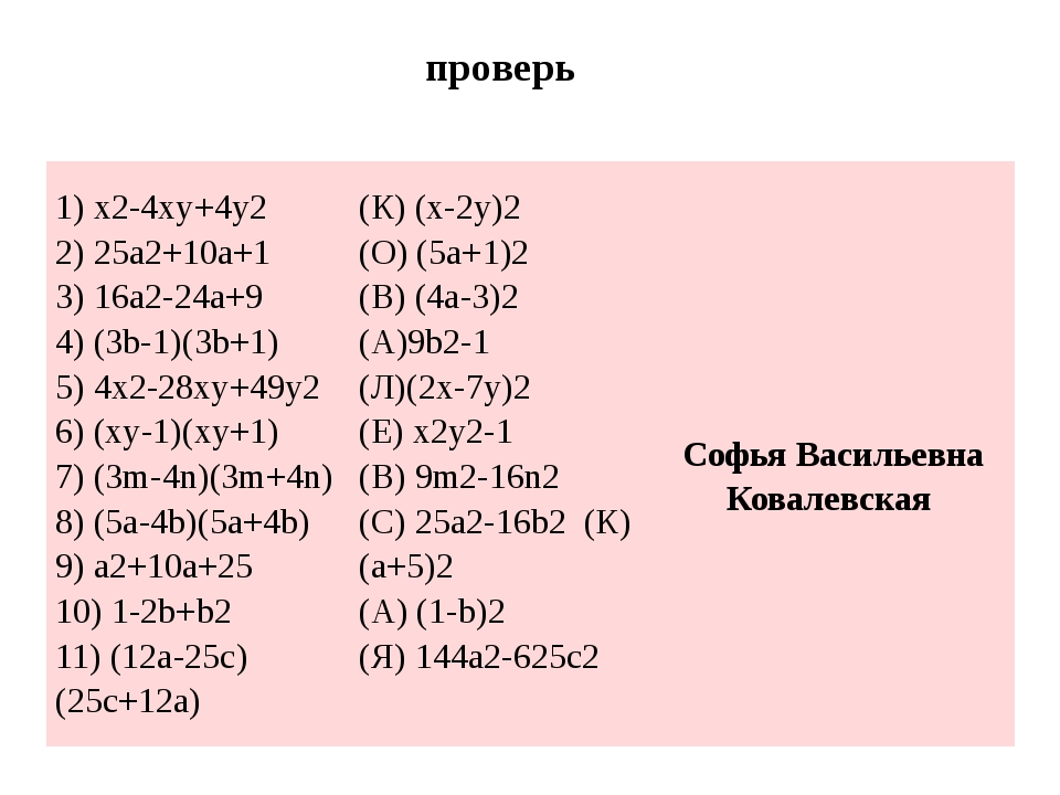 проверь 1) x2-4xy+4y2 2) 25a2+10a+1 3) 16a2-24a+9 4) (3b-1)(3b+1) 5) 4x2-28x...