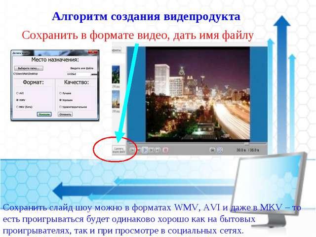 Алгоритм создания видепродукта Сохранить в формате видео, дать имя файлу Сохр...