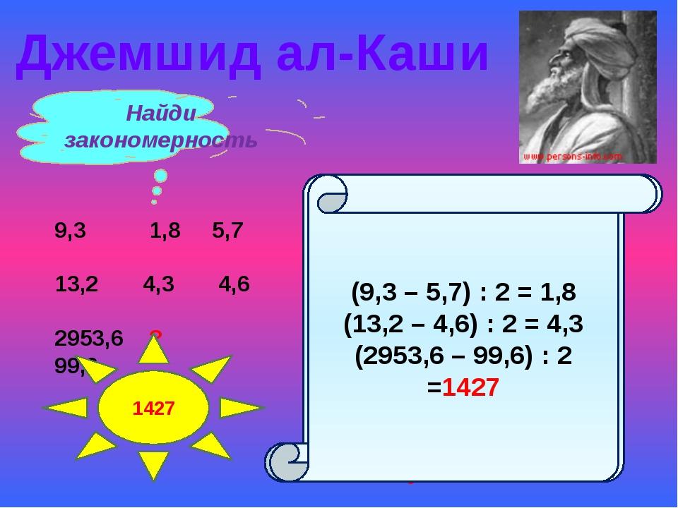 Полную теорию десятичных дробей разработал самаркандский астроном Дшемшид ал-...