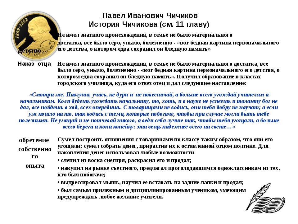 Павел Иванович Чичиков История Чичикова (см. 11 главу)