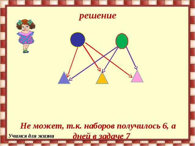 решение Не может, т.к. наборов получилось 6, а дней в задаче 7 Учимся для жизни