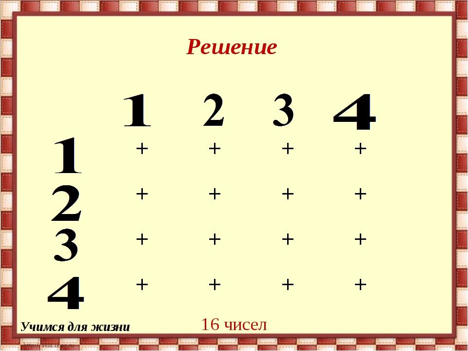 Решение 16 чисел Учимся для жизни  ++++ ++++ ++++ ++++