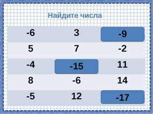 Найдите числа -9 -15 -17 -6 3 ? 5 7 -2 -4 ? 11 8 -6 14 -5 12 ?