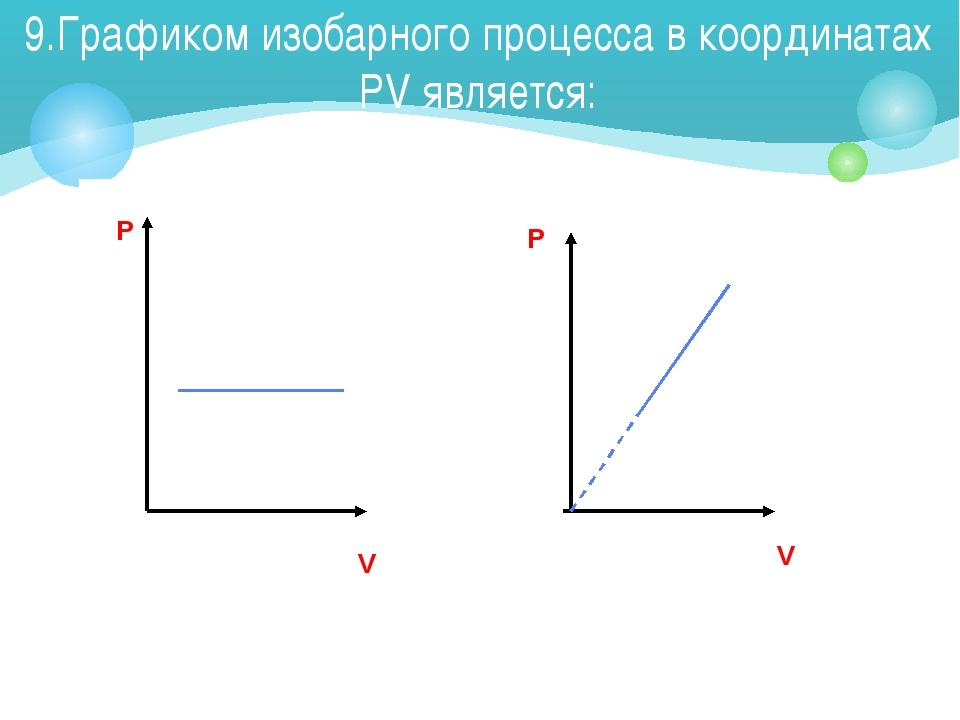 9.Графиком изобарного процесса в координатах PV является: P V P V