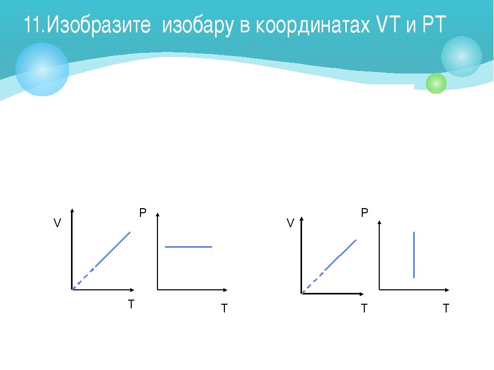 11.Изобразите изобару в координатах VT и PT V T P T V T P T