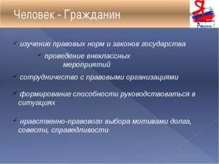 Человек - Гражданин изучение правовых норм и законов государства проведение в