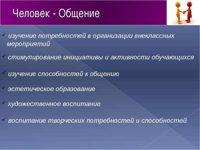 Человек - Общение изучение потребностей в организации внеклассных мероприятий...