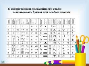 Древнейшие счеты Самые древние счеты - «Соломинская доска», которые у греков