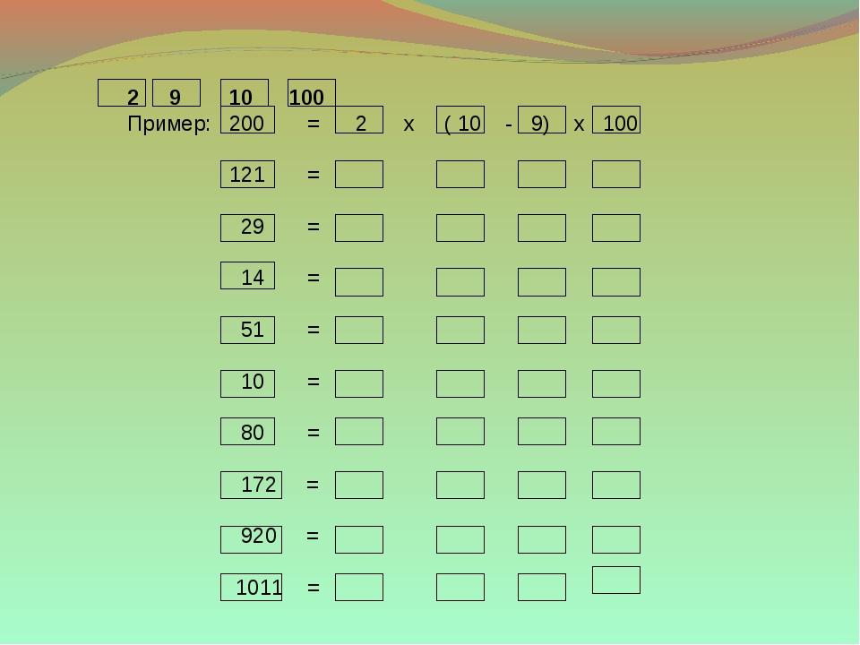 2 9 10 100 Пример: 200 = 2 х ( 10 - 9) х 100 121 = 29 = 14 = 51 = 10 = 80 = 1...