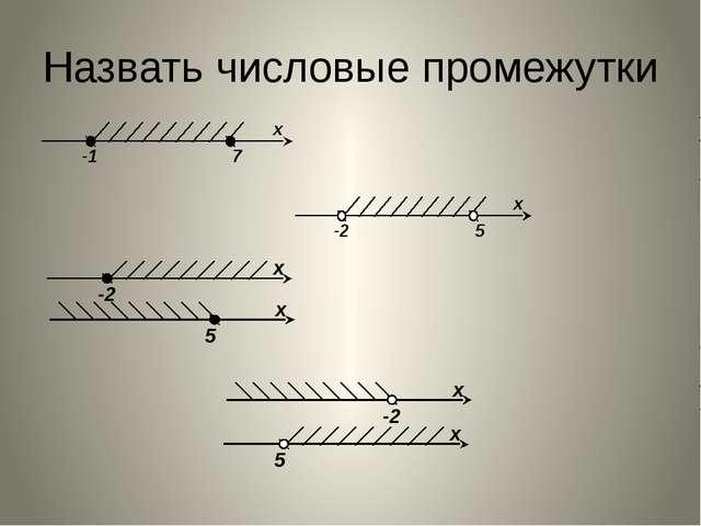 Назвать числовые промежутки
