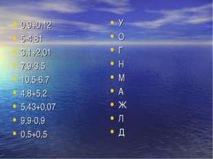 0,9+0,12 5-4,81 3,1+2,01 7,9-3,5 10,5-6,7 4,8+5,2 5,43+0,07 9,9-0,9 0,5+0,5 У