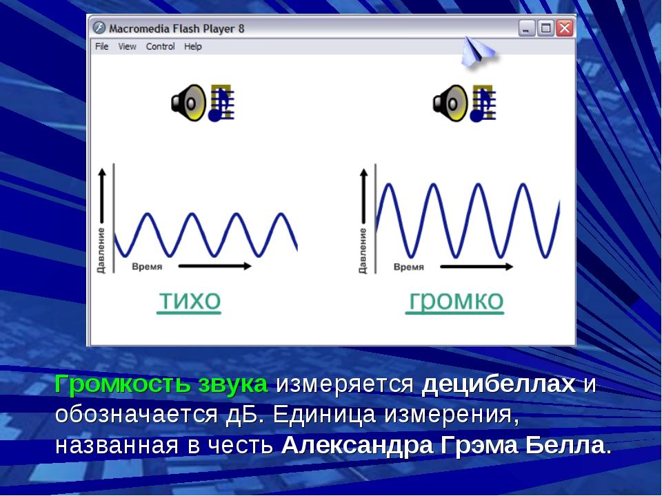 Громкость звука измеряется децибеллах и обозначается дБ. Единица измерения,...