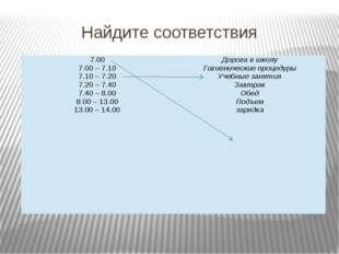 Найдите соответствия 7.00 Дорога в школу 7.00 – 7.10 Гигиенические процедуры